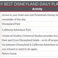 The Best Overall Disneyland Daily Plan (Includes Universal Studios!)