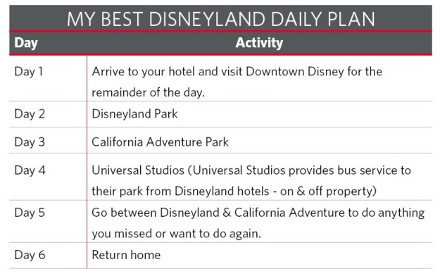Disneyland daily plan