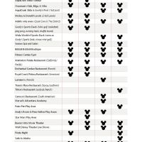 Disney Cruise Line Ship Comparison Guide